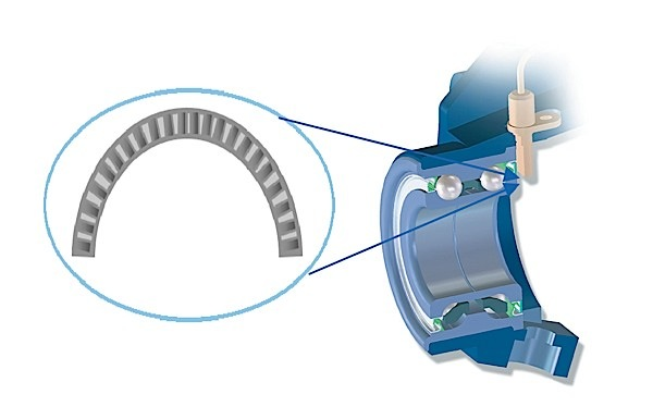 Tech Tip Generation 1 Wheel Bearings With Integrated ABS Tone Ring