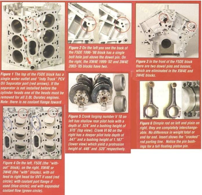 1996 7 3l Engine Cylinder Head Diagram Wiring Diagram