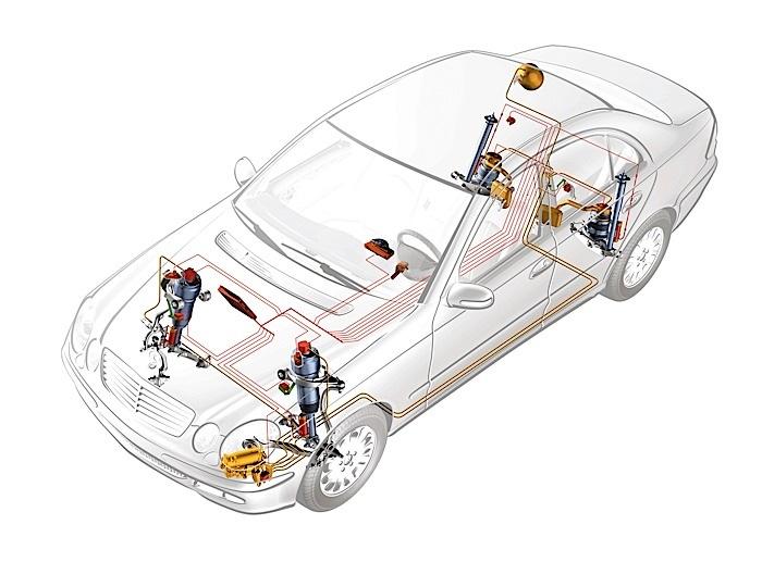 Servicing Mercedes-Benz AIRMATIC Suspensions