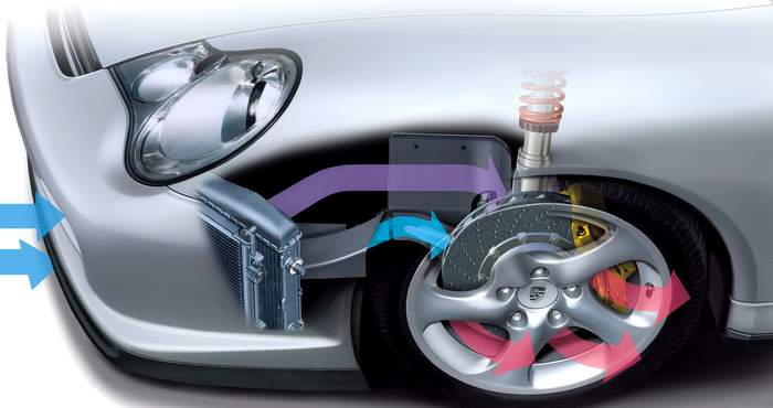 How Engine Coolant Temperature Sensors Influence The Modern Powertrain