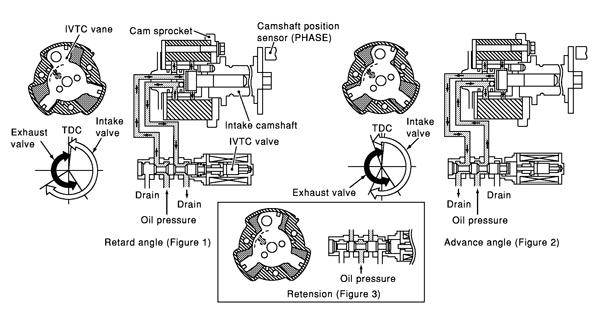 Qr20 Timing Chain Marks Schematic Diagram Schematic Wiring Diagram