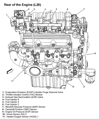 Tech Tip Servicing GM\u0027s 3800 V6 Engines