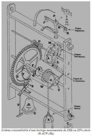 aro schema moteur mecanisme