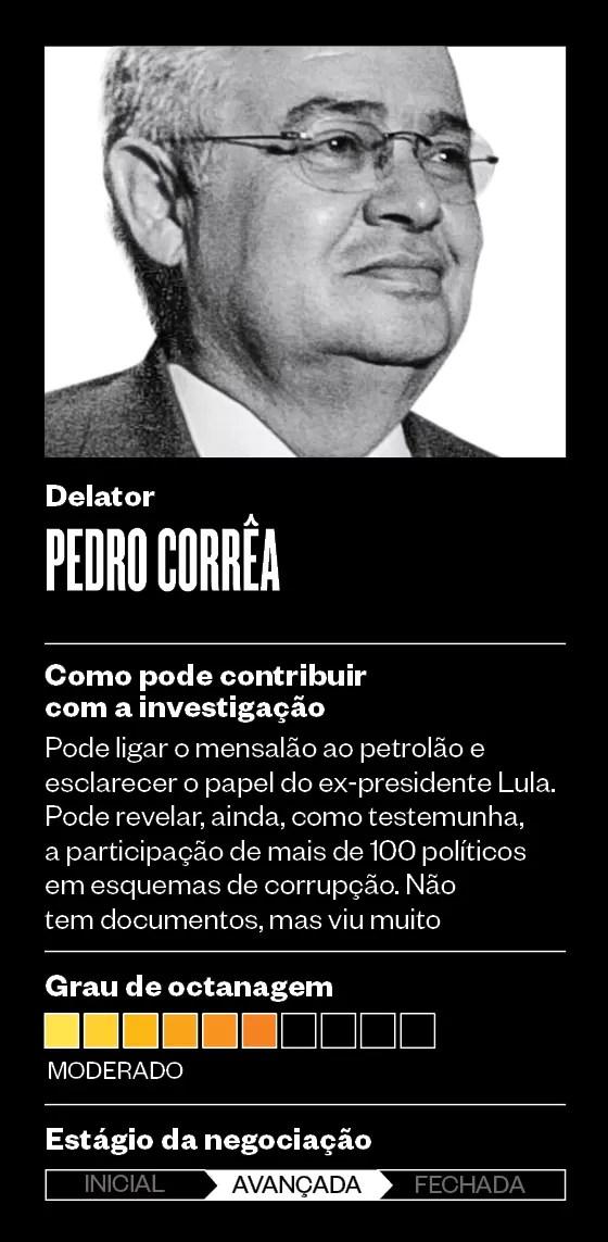 Pedro Corrêa  (Foto: Época )