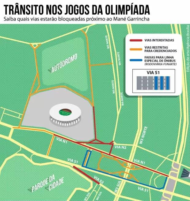 Esquema de trânsito nos dez jogos da Olimpíada no DF (Foto: Edição de Arte/Agência Brasília)