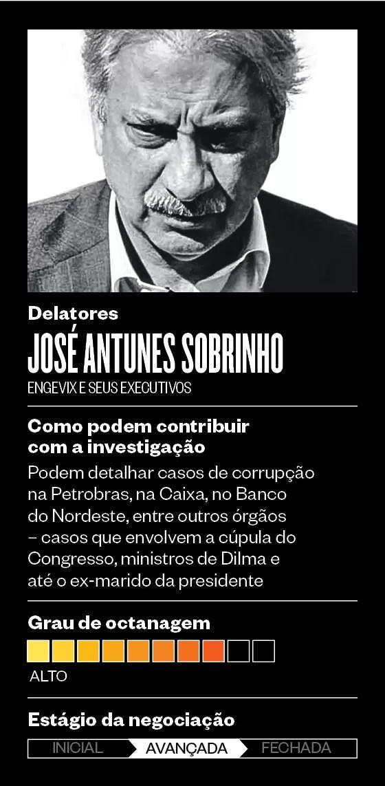 José Antunes Sobrinho  (Foto: Época )