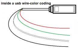 usb to rs485 wiring diagram