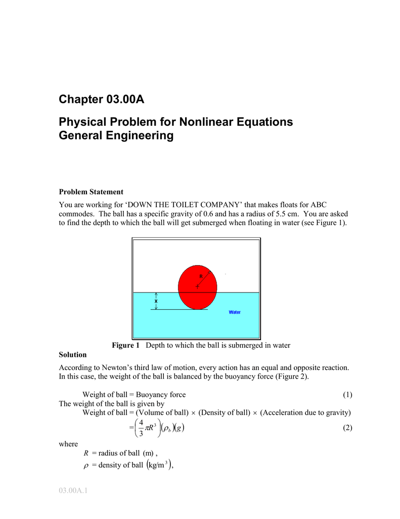 Commodes Solver Chapter 03 00a Physical Problem For Nonlinear Equations