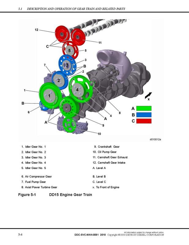 Details about DETROIT DIESEL DD13 DD15 DD16 WORKSHOP ENGINE SERVICE MANUAL  DDC-SVC-MAN-0081 CD
