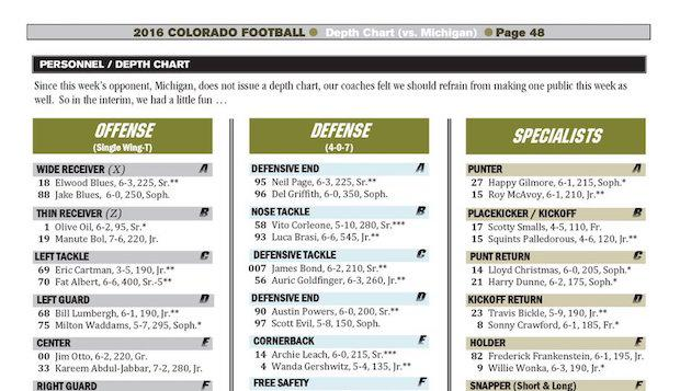 Colorado\u0027s Fake Depth Chart For Michigan Game Abides - Stadium