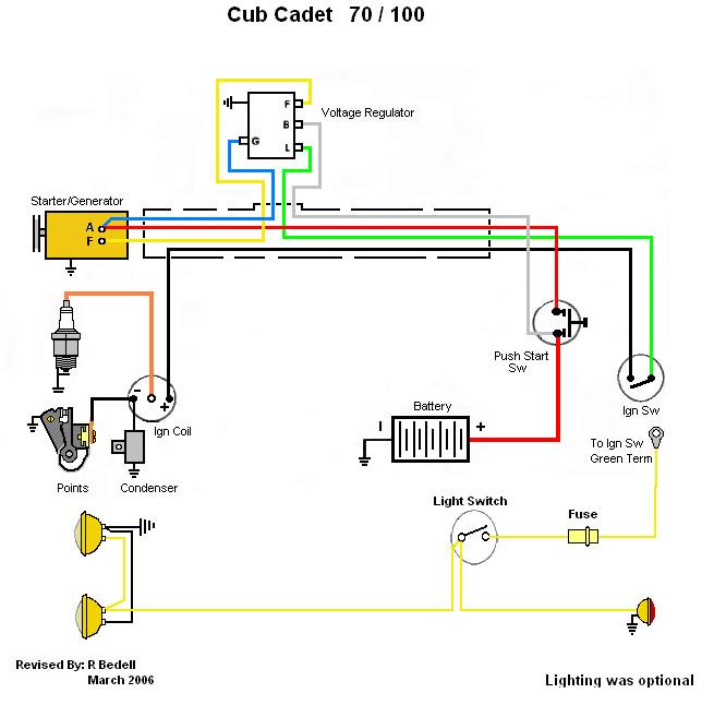 wiring diagram for clark gcx15e