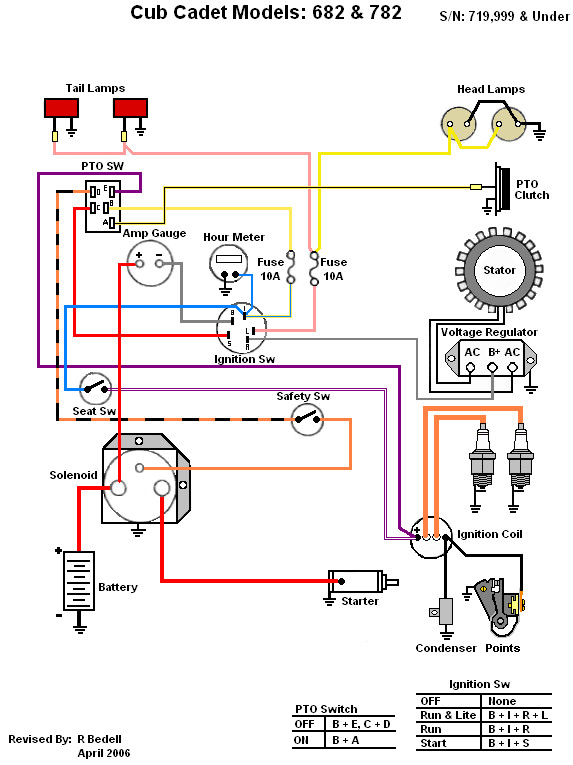 Wiring Diagram For Cub Cadet Ltx 1042 Wiring Schematic Diagram