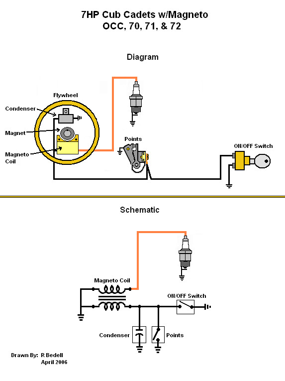 Wiring Diagrams - NF - Only Cub Cadets