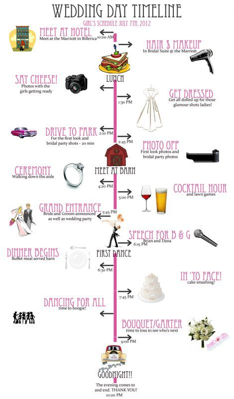 A Breakdown of the Essential Wedding Day Timeline