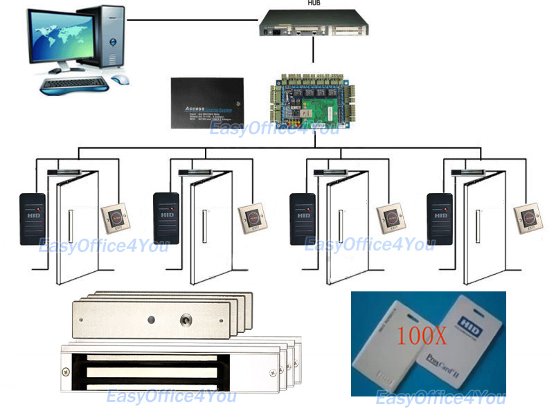 Proximity Systems PROXCARDⅡ Door Access Control Systems  Kits + 4
