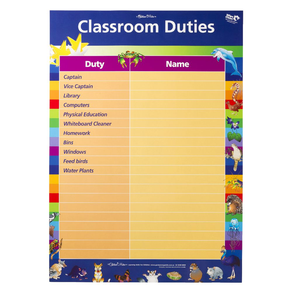 Miles And More Upgrade Chart Gillian Miles Classroom Rewards Double Sided Chart