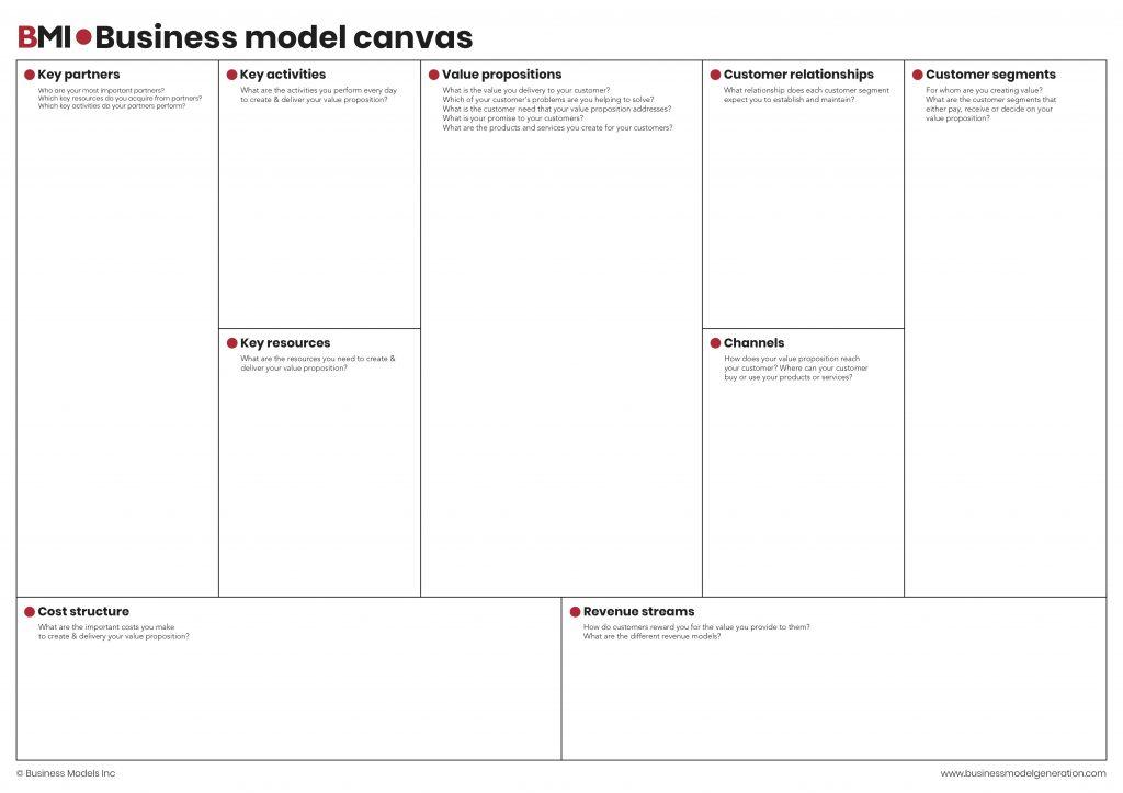 BMI\u2022Business-model-canvas - Business Models Inc