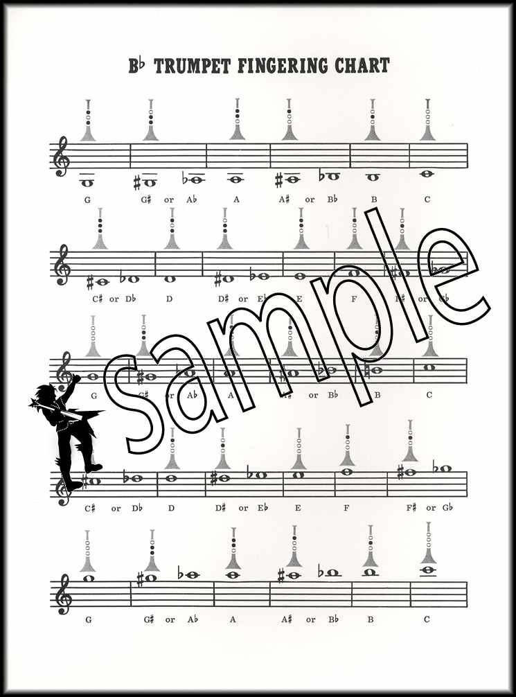 Trumpet Fingering Chart Major Minor Scales Warm-Up  Flexibility