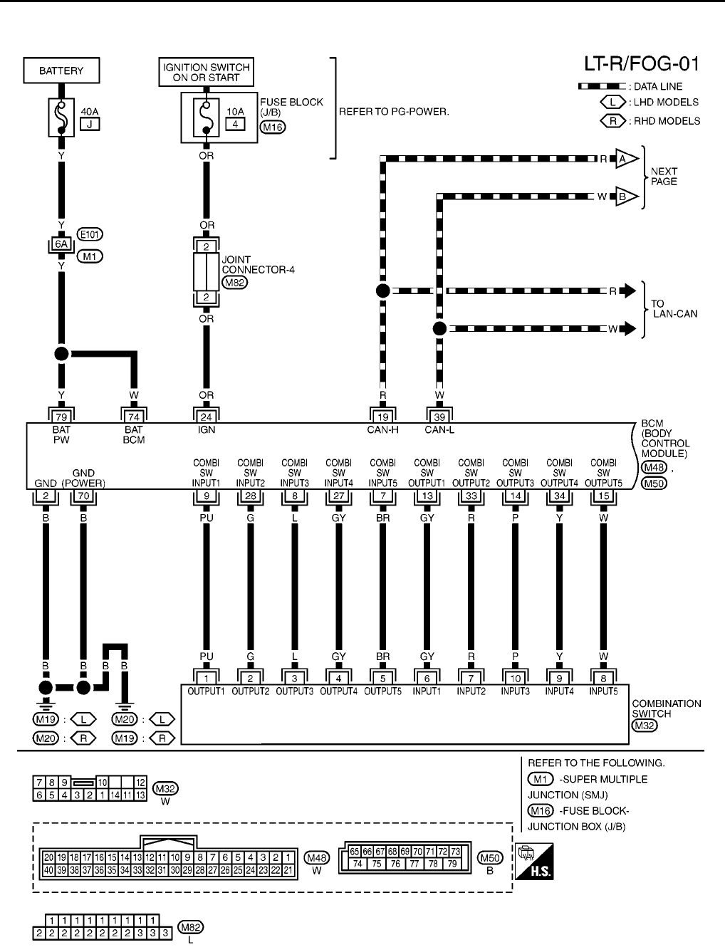 nissan micra 2003 fuse box diagram