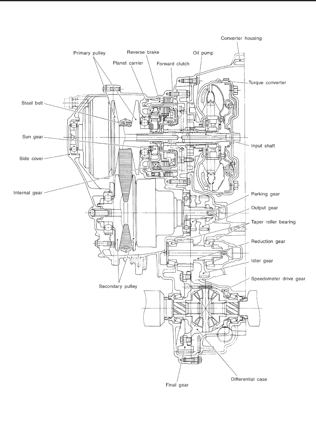 nissan almera engine wiring diagram