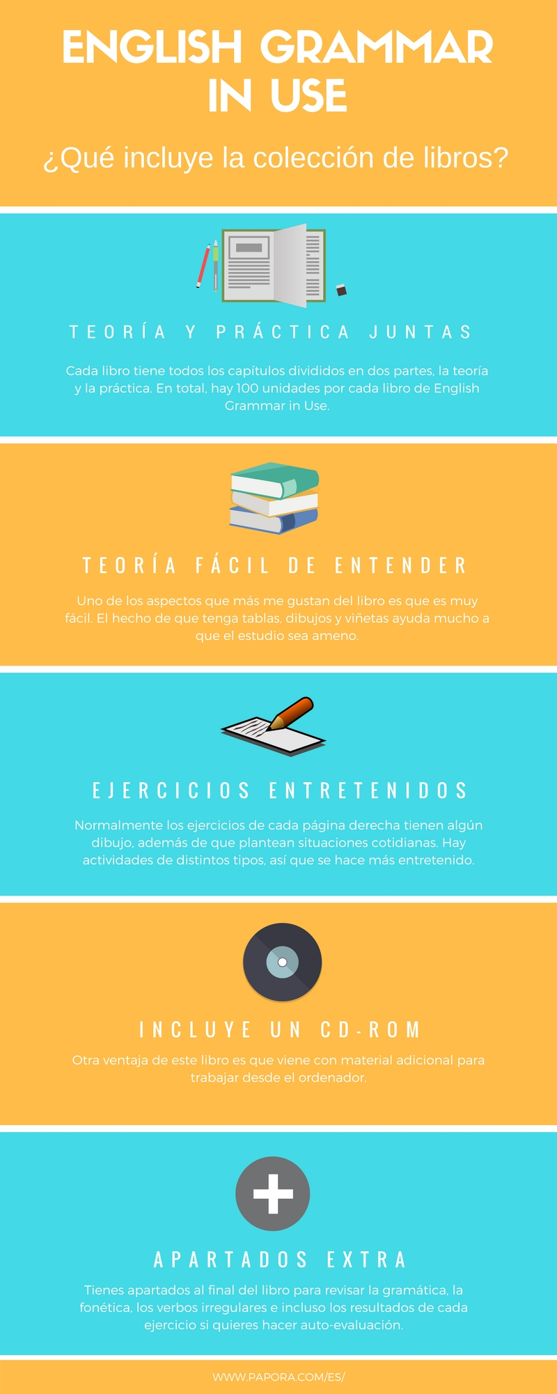 Libros Ingles Nivel Basico English Grammar In Use Claves Para Decidirte