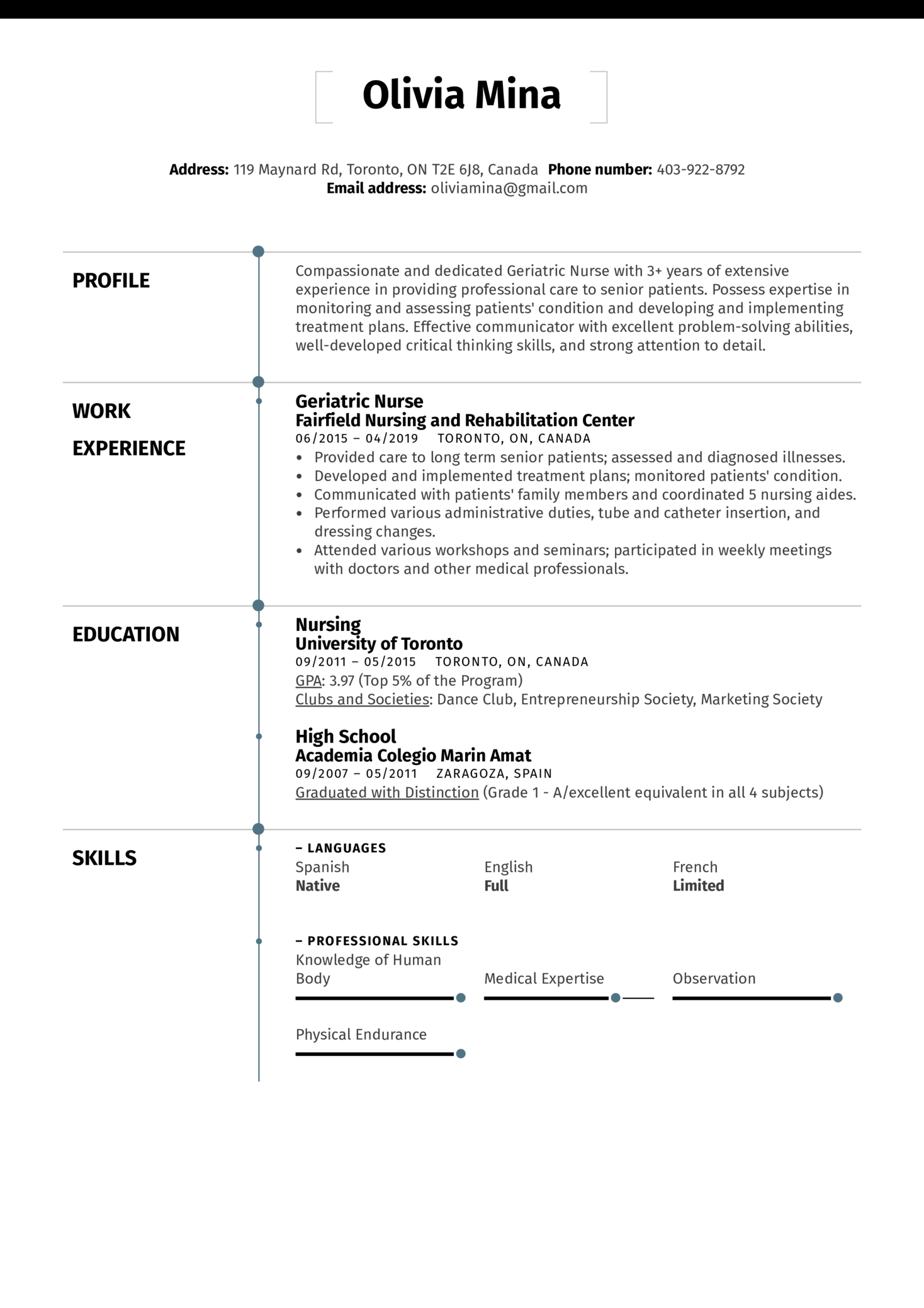 sample care nurse resume