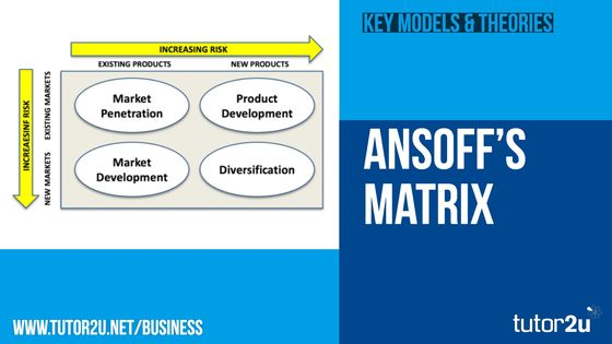 Ansoff Matrix Business tutor2u