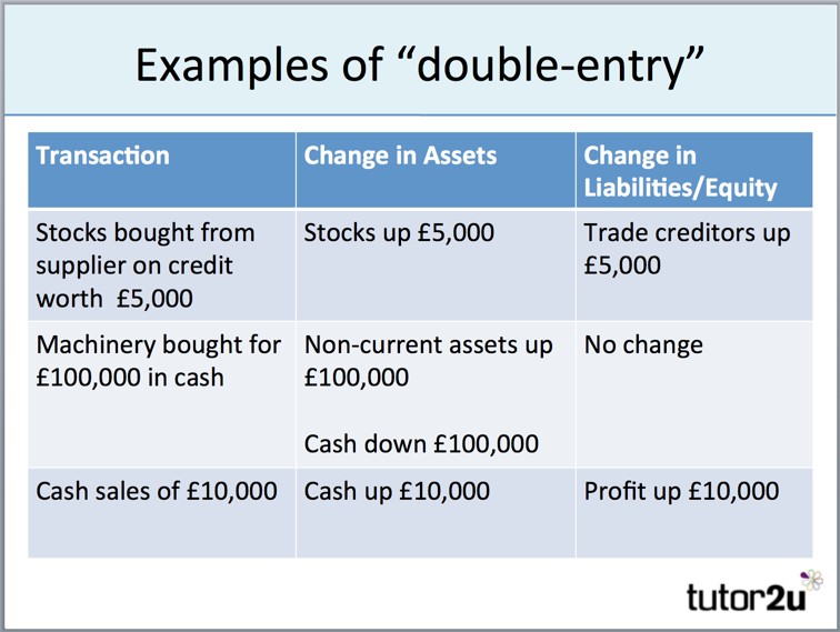 simple balance sheet examples romeolandinez