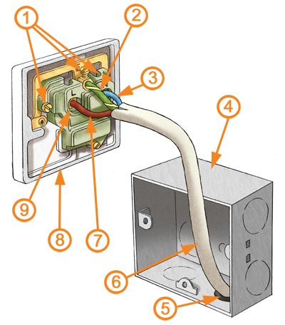Basic Electrical Outlet Wiring Electronic Schematics collections