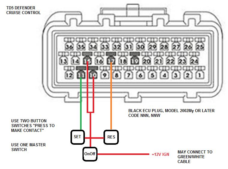 2006 land rover wiring diagram