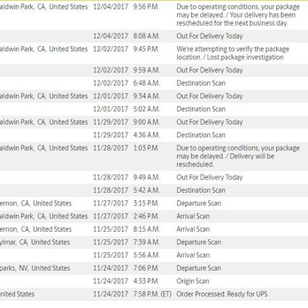 UPS Customer Center - 35 Photos \ 186 Reviews - Shipping Centers - ups signature release form