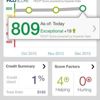 Creditier - CLOSED - 11 Photos  39 Reviews - Debt Relief Services