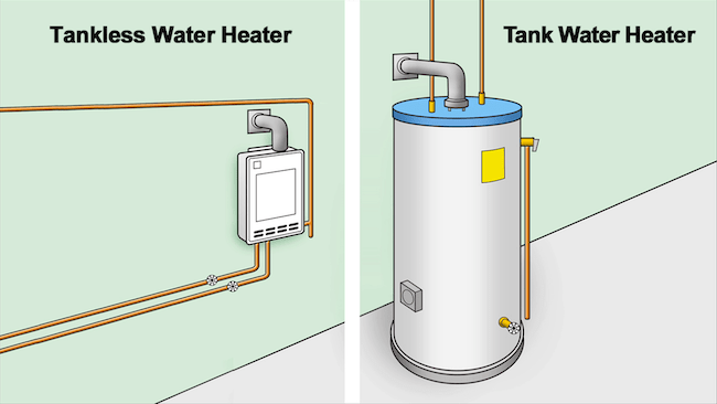 How To Choose A Water Heater Bob Vila