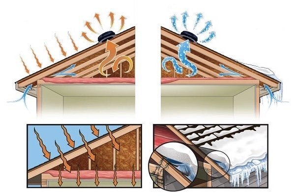 Attic Fan Diagram - Wiring Diagram Progresif