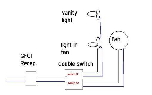 receptacle wiring pigtails