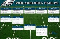 Philadelphia Eagles Depth Chart, 2016 Eagles Depth Chart
