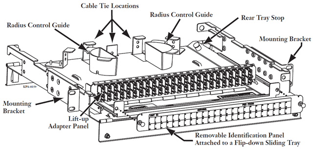 patch panel wiring diagram fiber optic wiring diagram