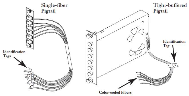 fiber optic network wiring diagram