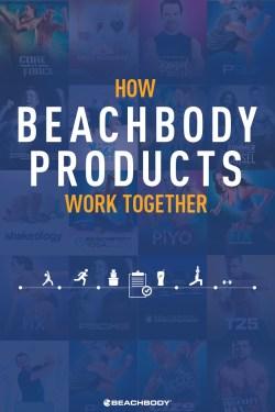 Small Of Beach Body Diet