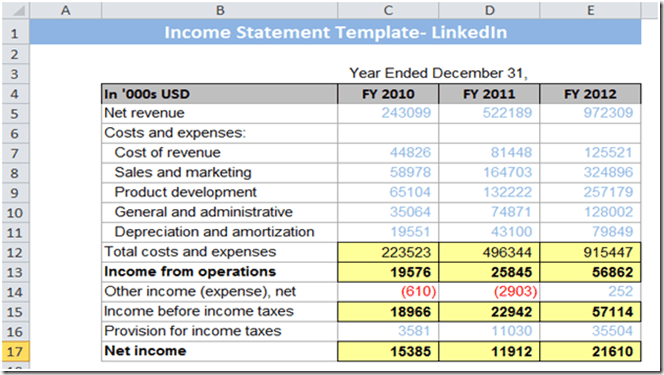 format of cash flow statement in excel free