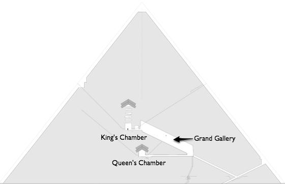 Pyramid of Khufu Art History I