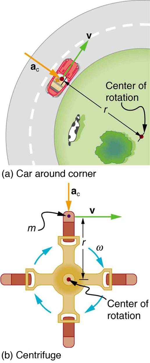 Centripetal Acceleration Physics