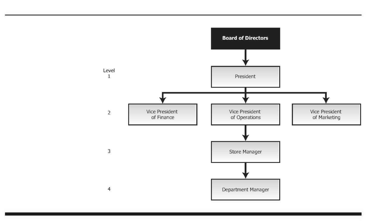 microsoft office diagram tool