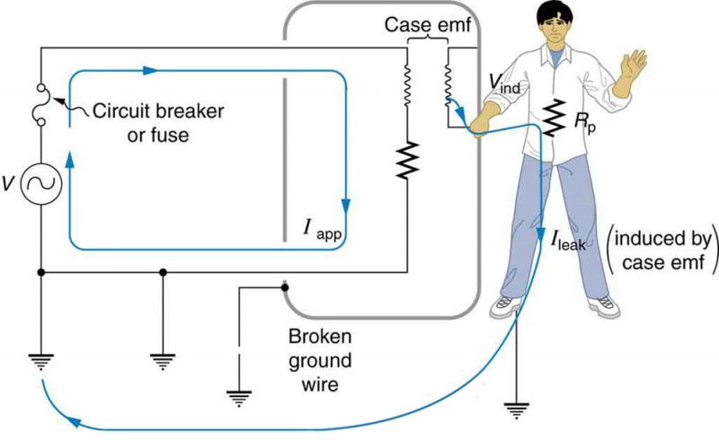 Electrical Safety Systems and Devices Physics