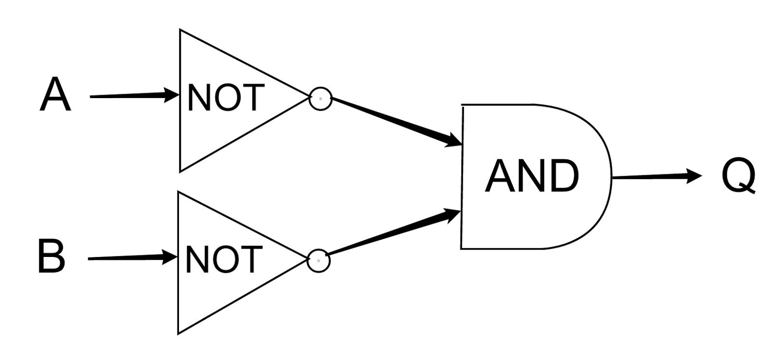 logic gates diagram latex