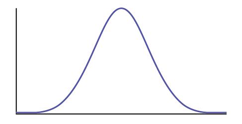 blank bell curve diagram