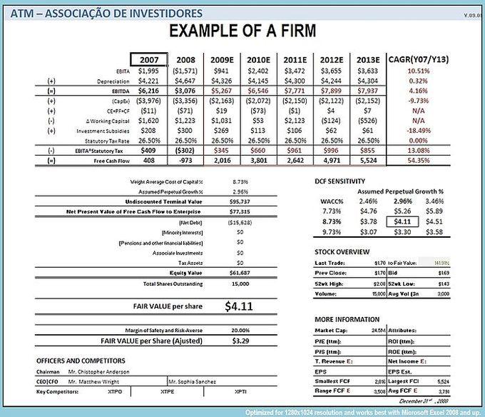 audited accounts template 48 Audited accounts template getjob