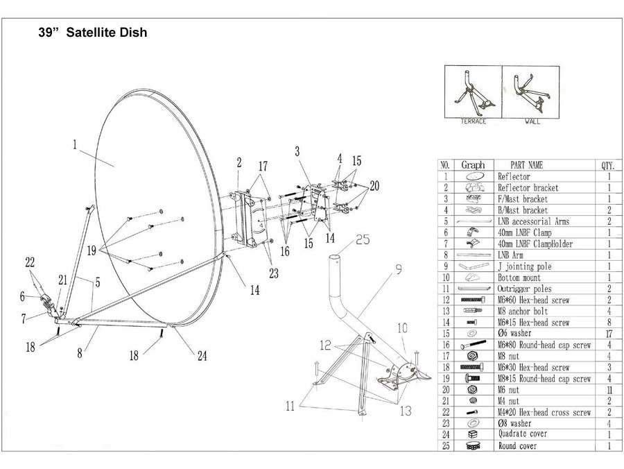 package deals satellite motor lnb lnbf tripods switches and