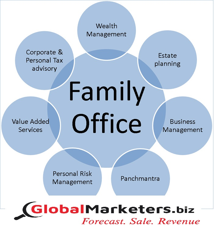 Family Office Market 2018 Industry Analysis, Share, Growth, Sales
