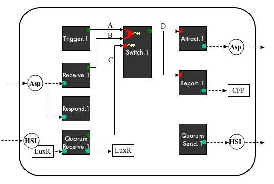 wiring devices wiki